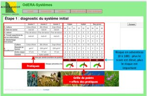 Etape1_diagnostic_OdERA