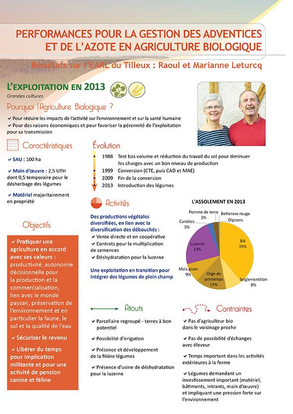 Fiche performances R. Leturcq web 3
