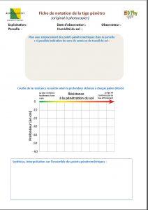 Sorties du projet Sol-D'Phy Méthodes diagnostic sol