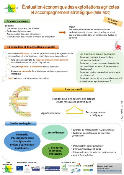 poster evaluation economique
