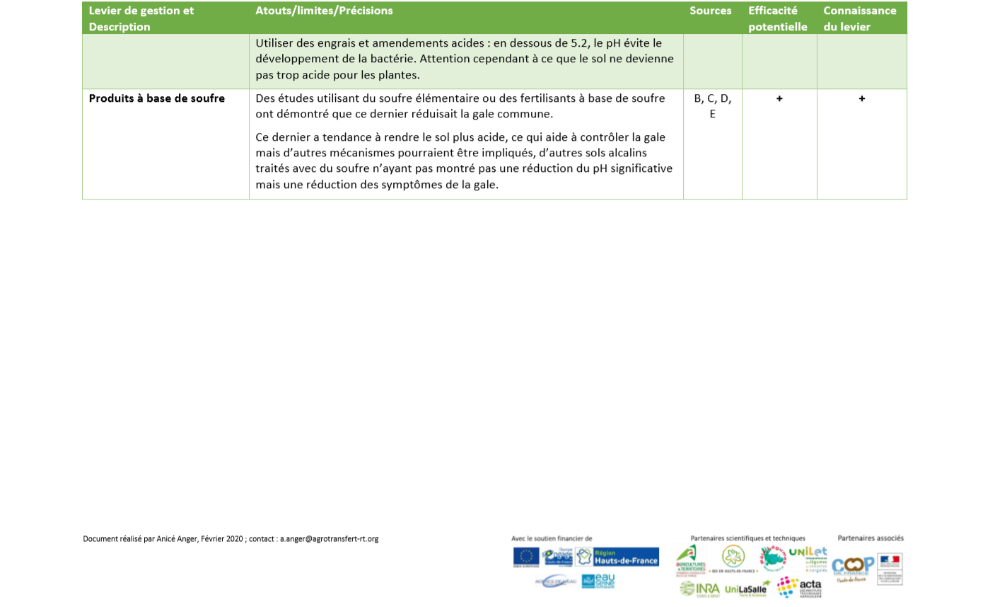 Leviers de gestion gale commune 4