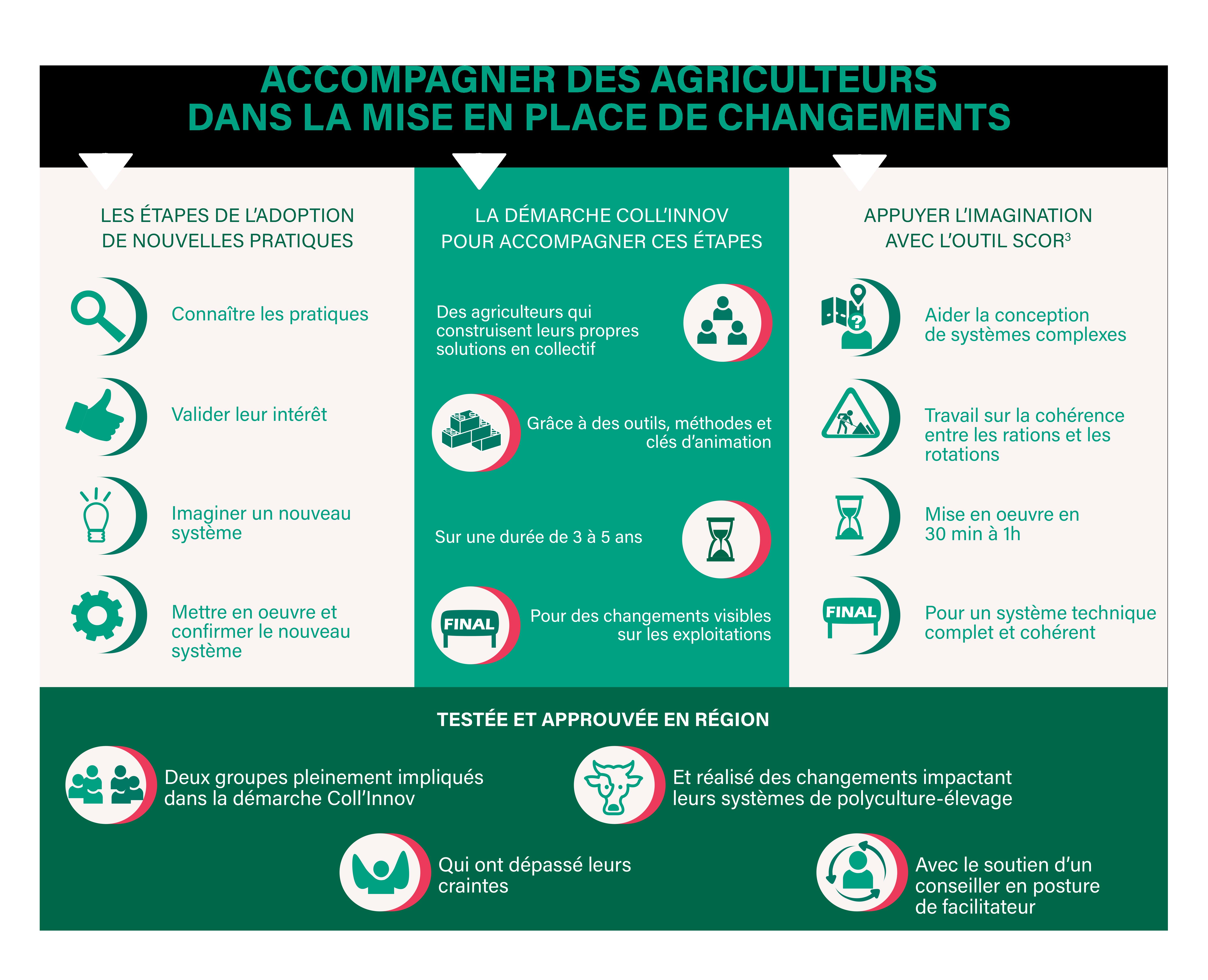 ACCOMPAGNER_Infographie_V2