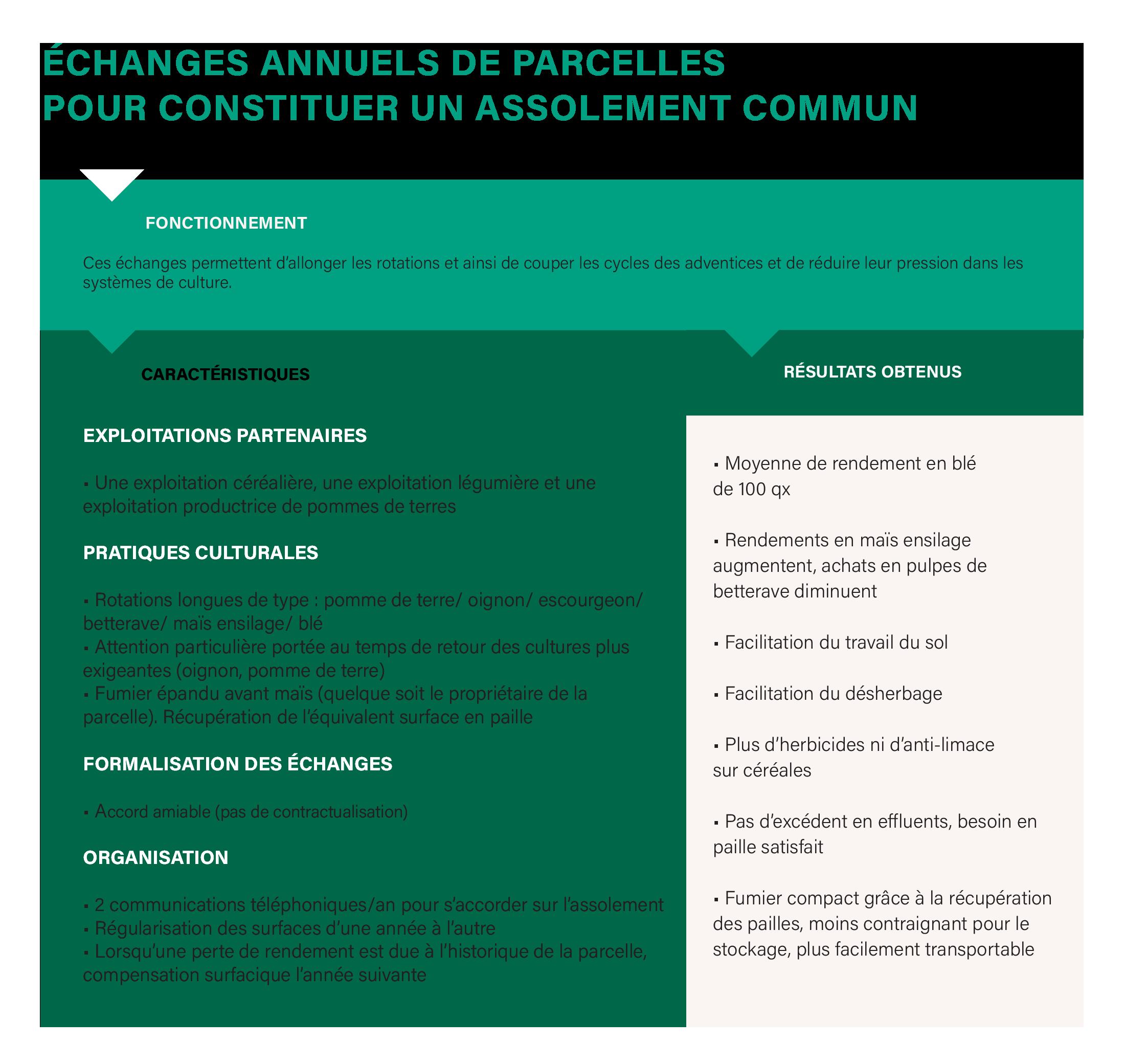 BLOC BURETTE ECANGES ANNUELS DE PARCELLES V2