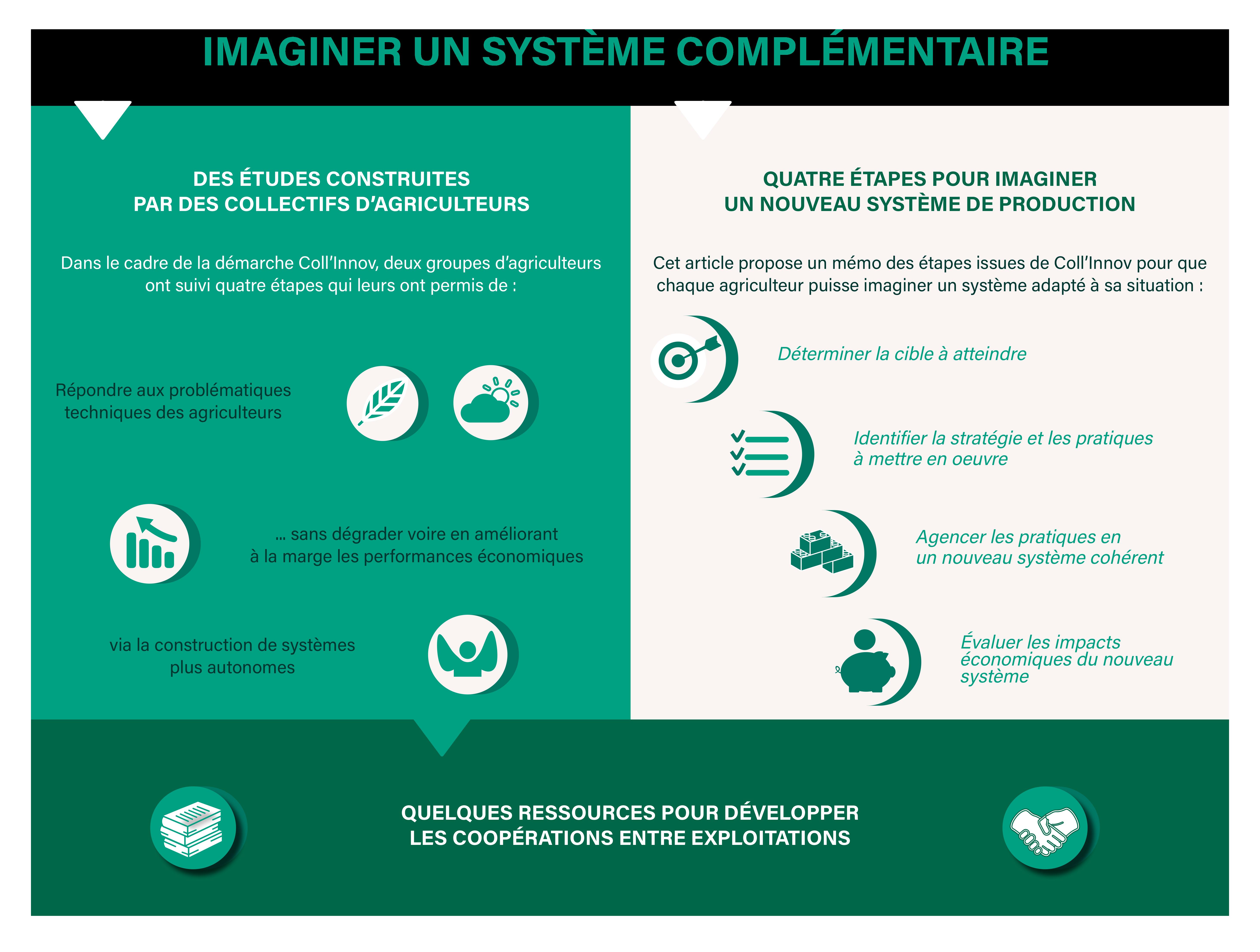 IMAGINER_Infographie_V1