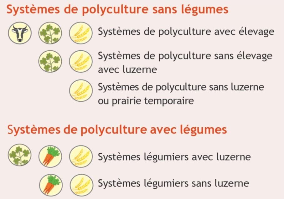 Illustration durabilité systèmes AB