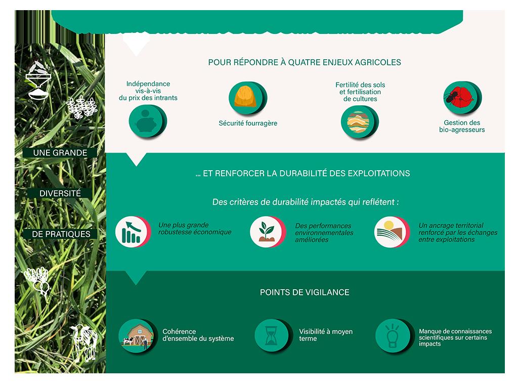 VALIDER_Infographie_V2